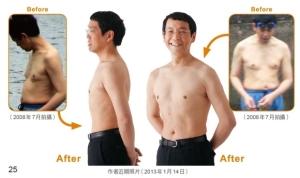 Phương pháp giảm mỡ bụng bất ngờ của một bác sĩ Nhật Bản